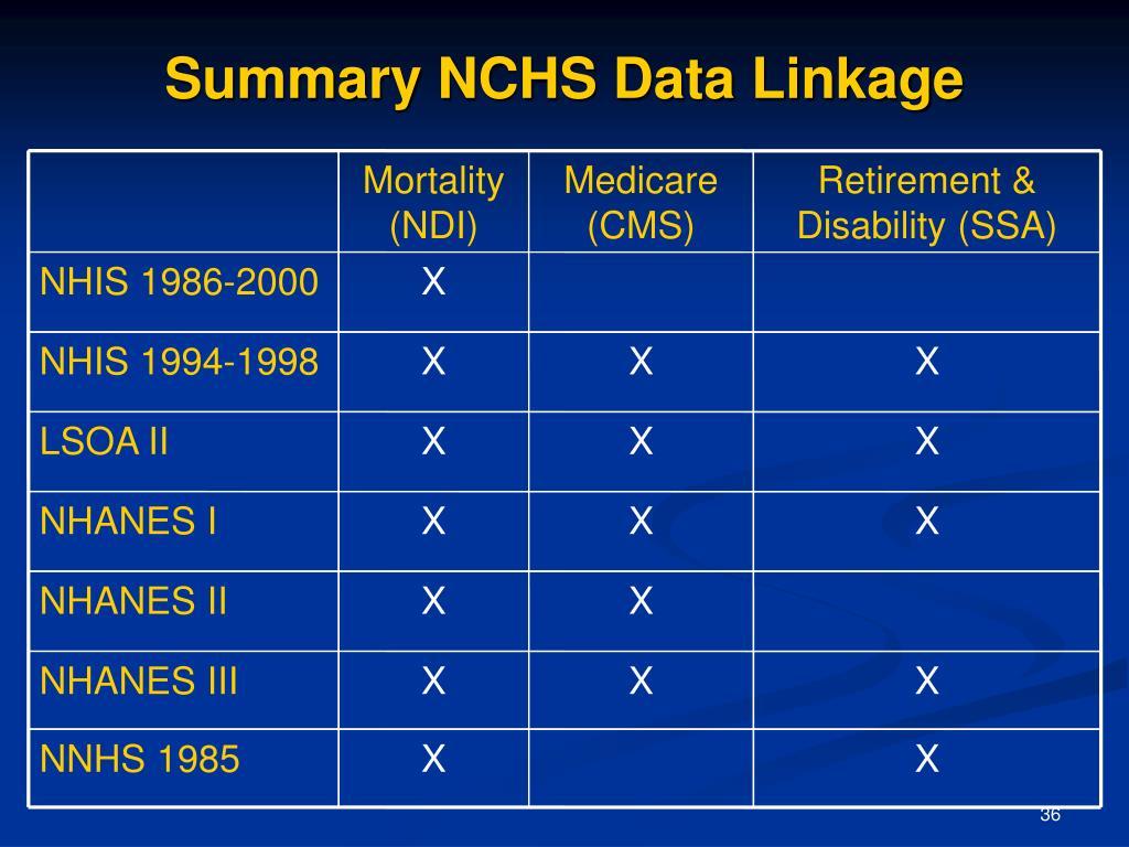 Mortality (NDI)