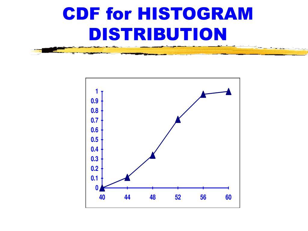CDF for HISTOGRAM DISTRIBUTION