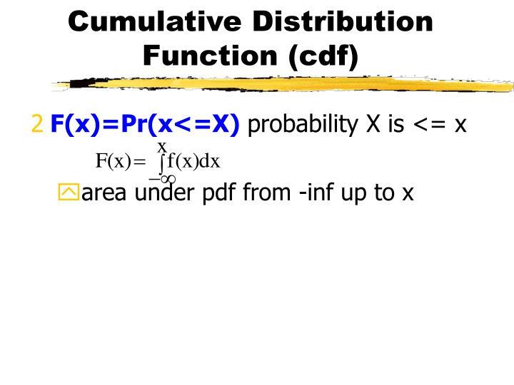 Cumulative distribution function cdf