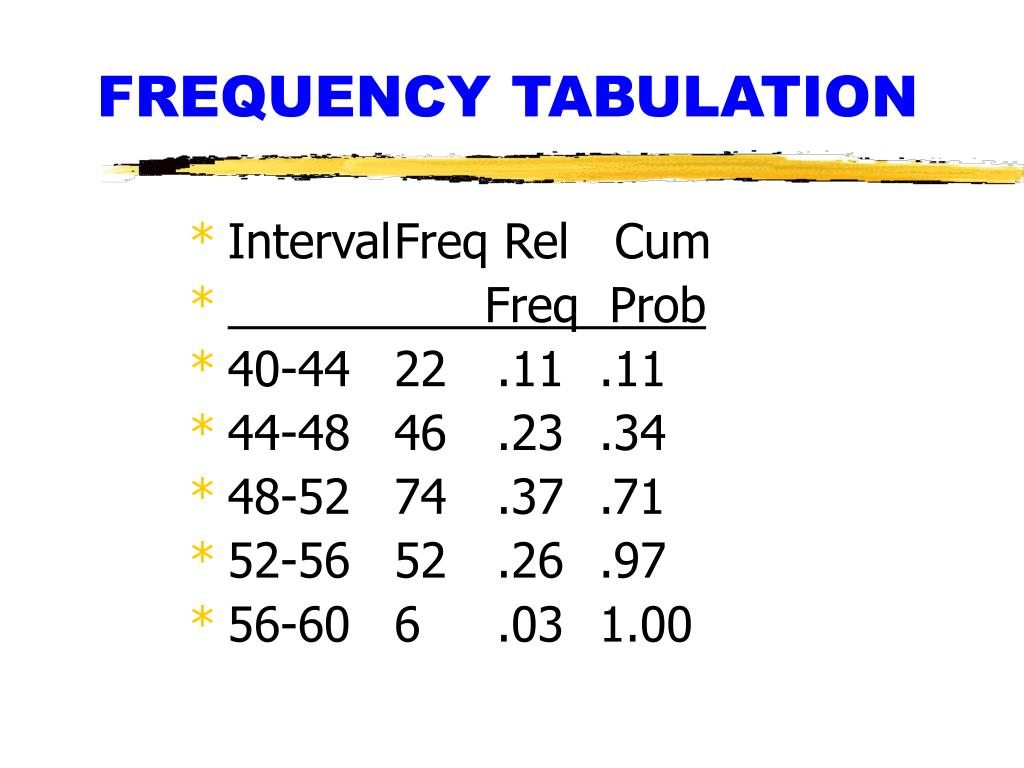 FREQUENCY TABULATION