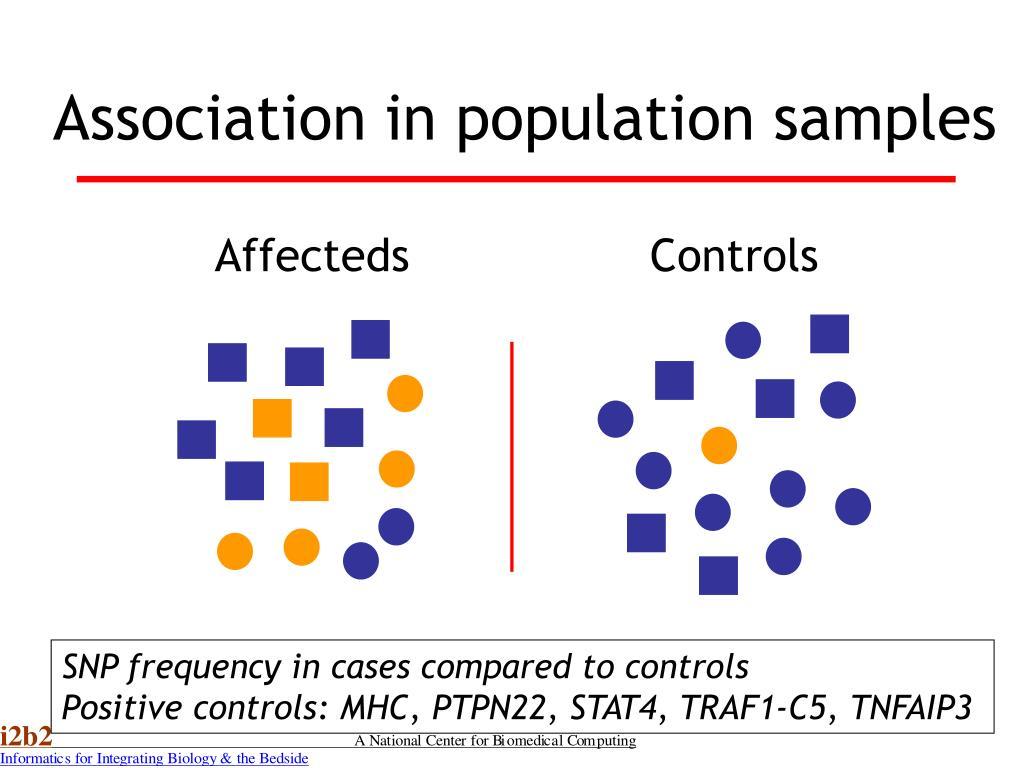 Association in population samples
