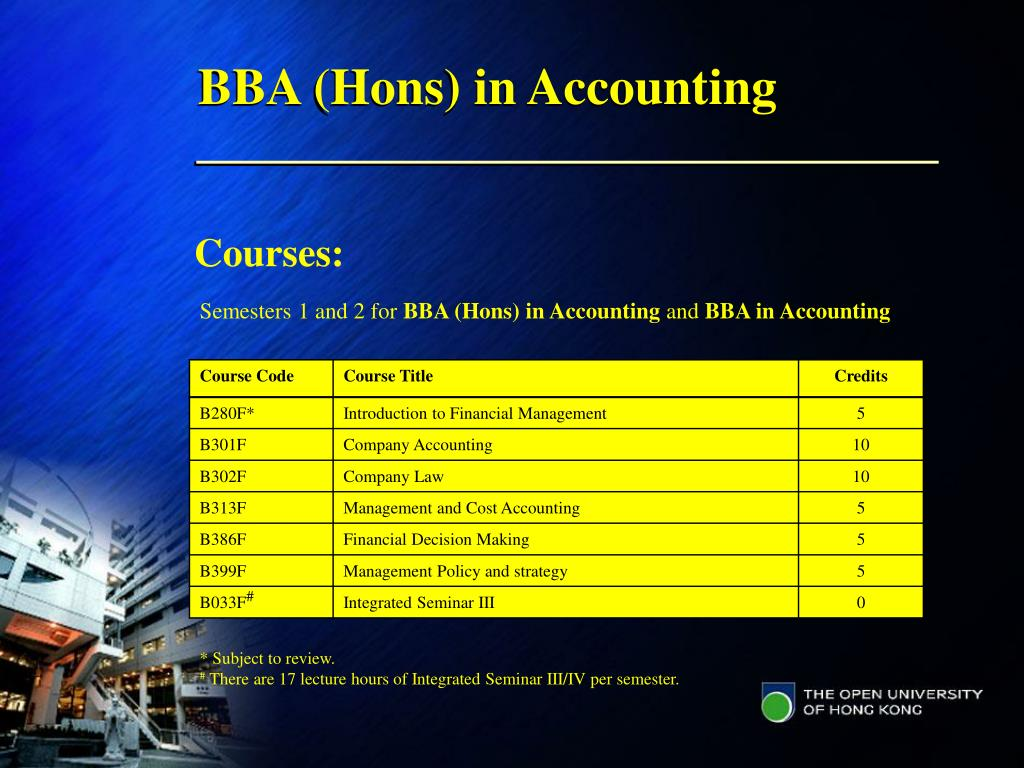 BBA (Hons) in Accounting