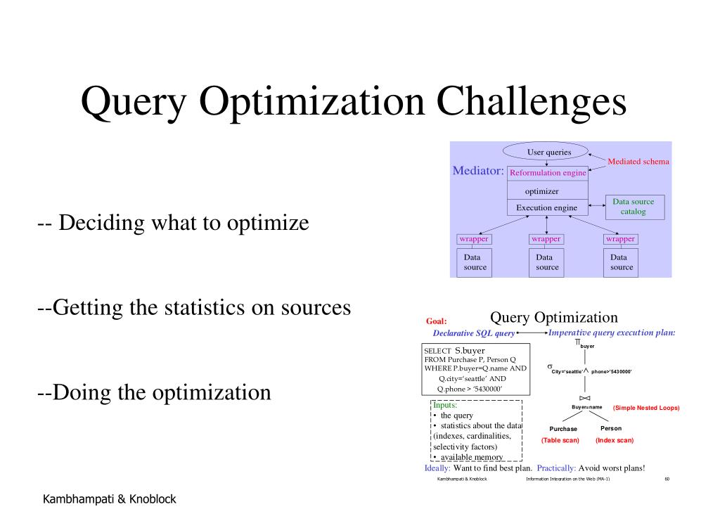 Query Optimization Challenges