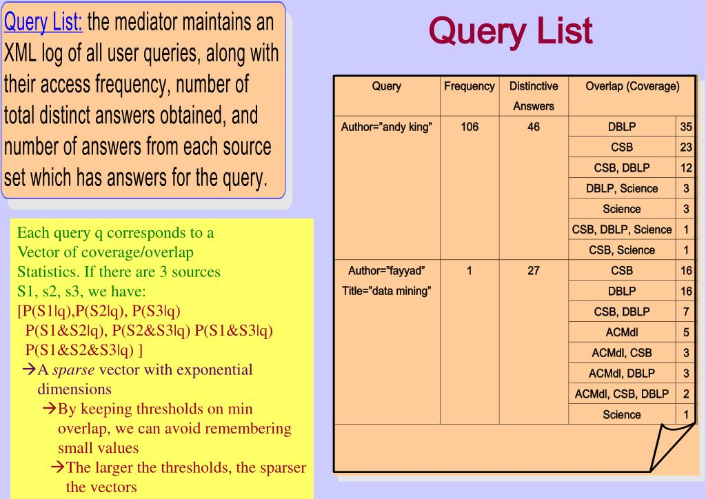 Query List