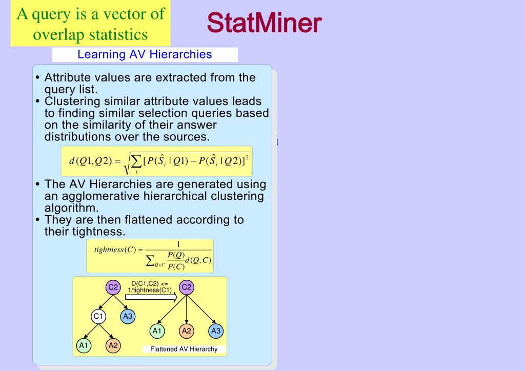 StatMiner