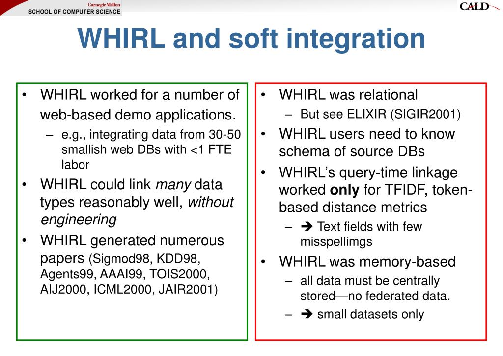 WHIRL worked for a number of web-based demo applications