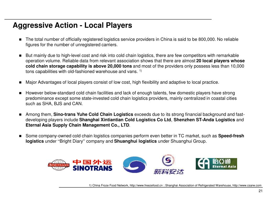 Aggressive Action - Local Players