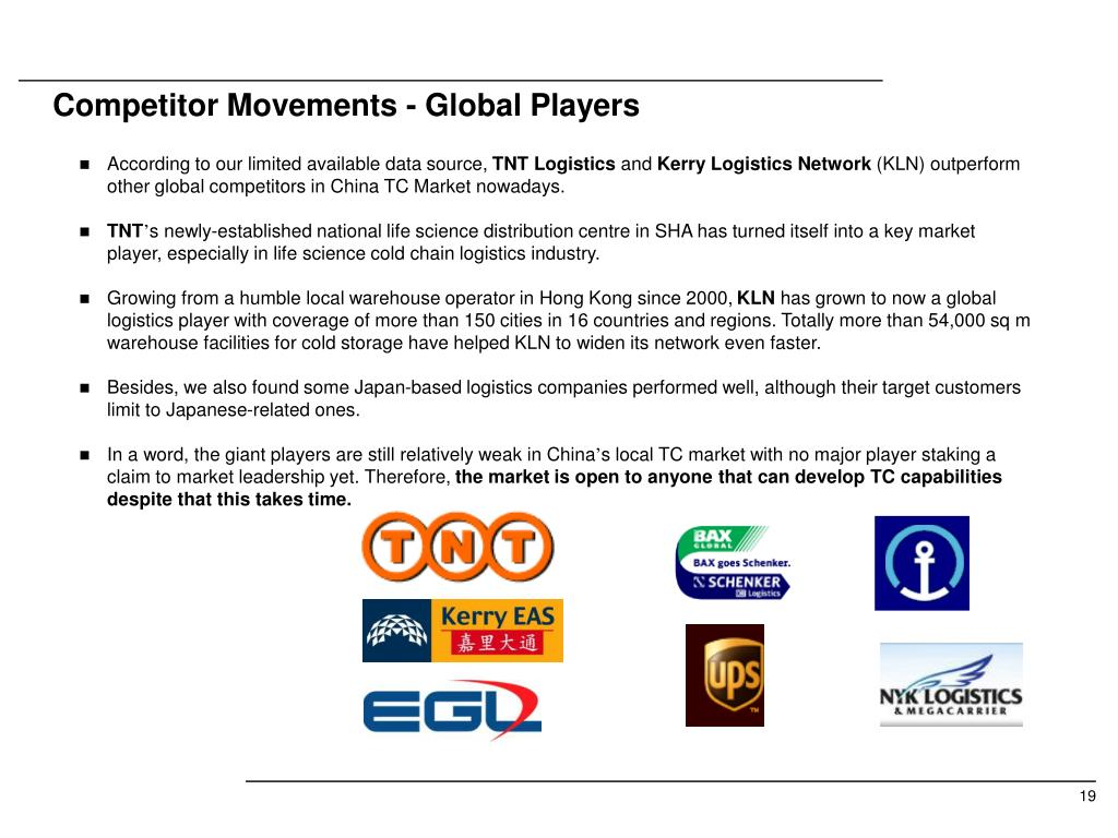 Competitor Movements - Global Players