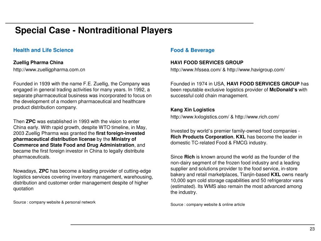 Special Case - Nontraditional Players