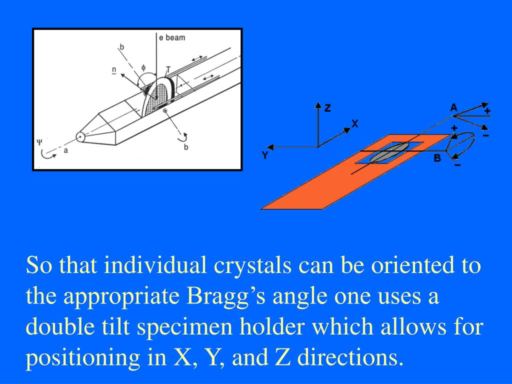 So that individual crystals can be oriented to the appropriate Bragg's angle one uses a double tilt specimen holder which allows for positioning in X, Y, and Z directions.
