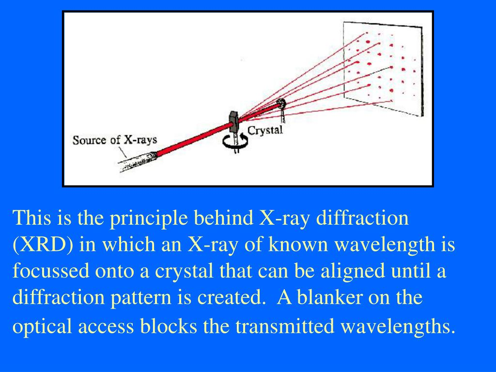 This is the principle behind X-ray diffraction (XRD) in which an X-ray of known wavelength is focussed onto a crystal that can be aligned until a diffraction pattern is created.  A blanker on the optical access blocks the transmitted wavelengths.
