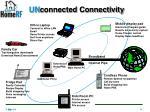 un connected connectivity