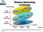 wireless networking landscape
