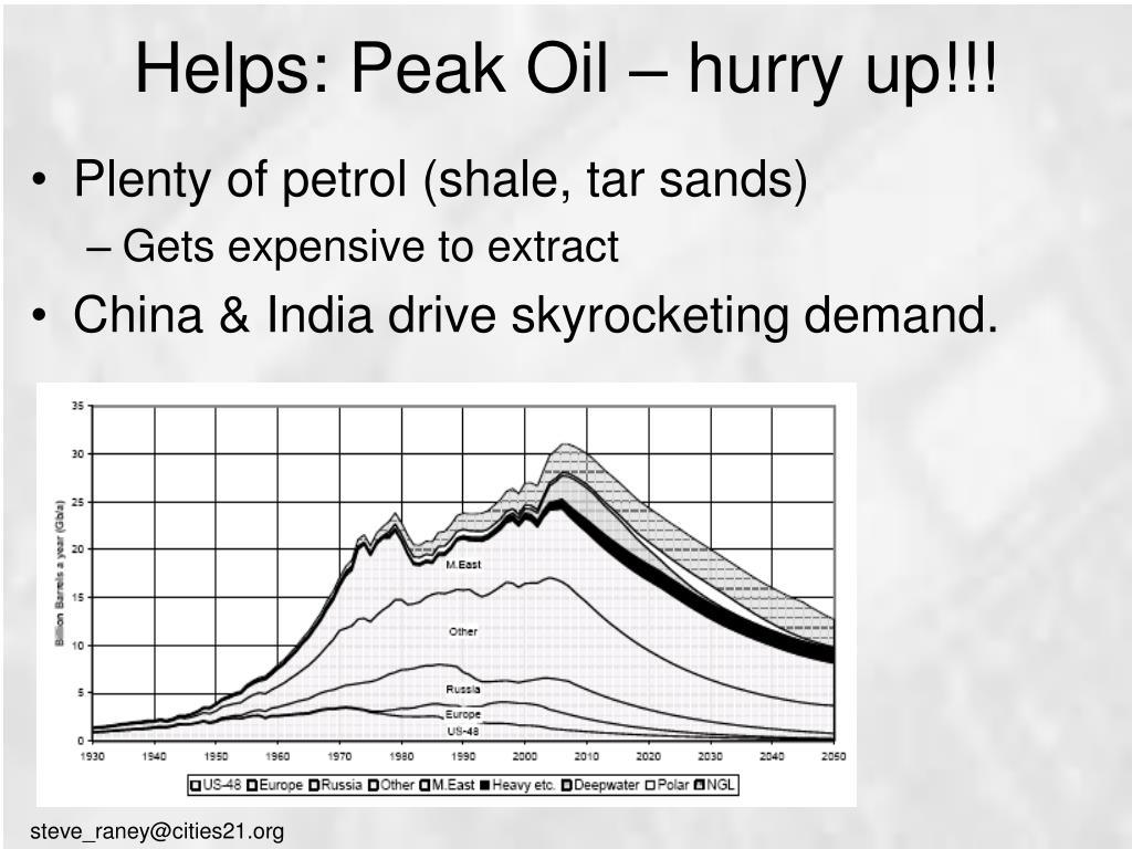 Helps: Peak Oil – hurry up!!!