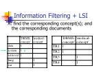 information filtering lsi52