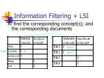 information filtering lsi53