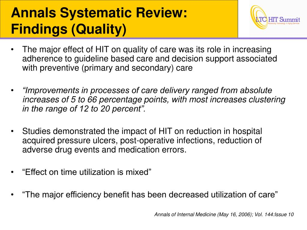 Annals Systematic Review: