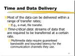 time and data delivery