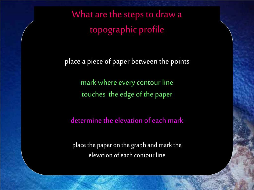 What are the steps to draw a