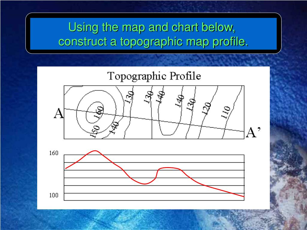 Using the map and chart below,