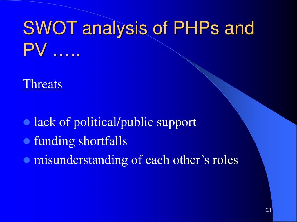 SWOT analysis of PHPs and PV …..