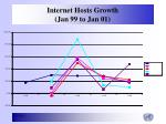 internet hosts growth jan 99 to jan 01
