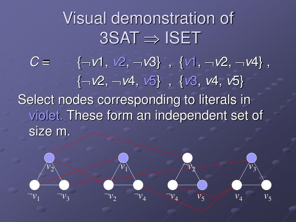 Visual demonstration of