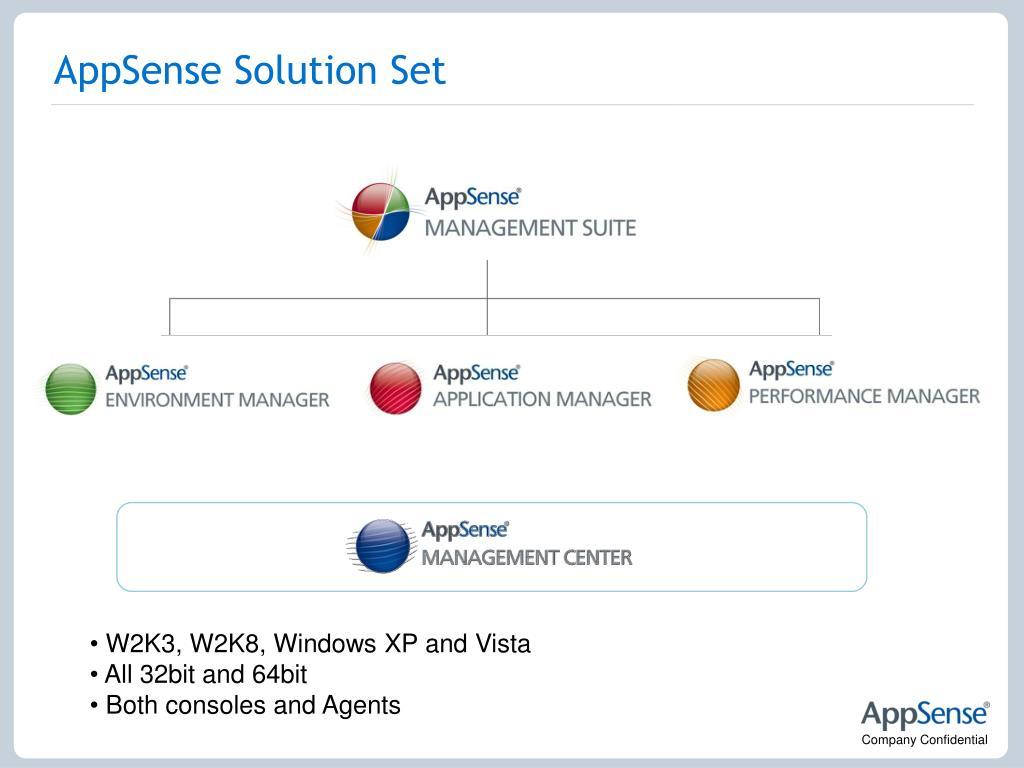 AppSense Solution Set