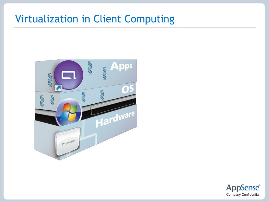 Virtualization in Client Computing