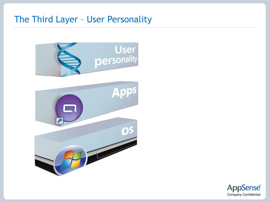 The Third Layer – User Personality