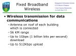 fixed broadband wireless