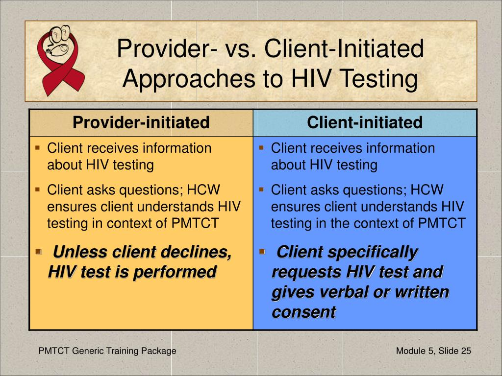 Provider- vs. Client-Initiated