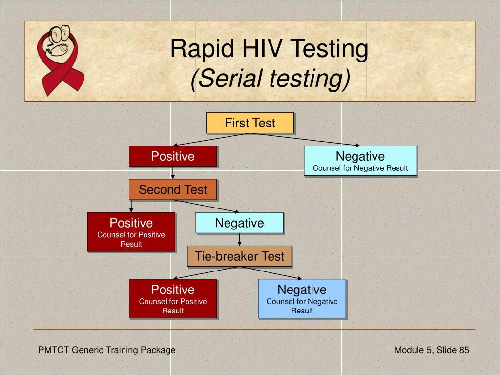 Rapid HIV Testing