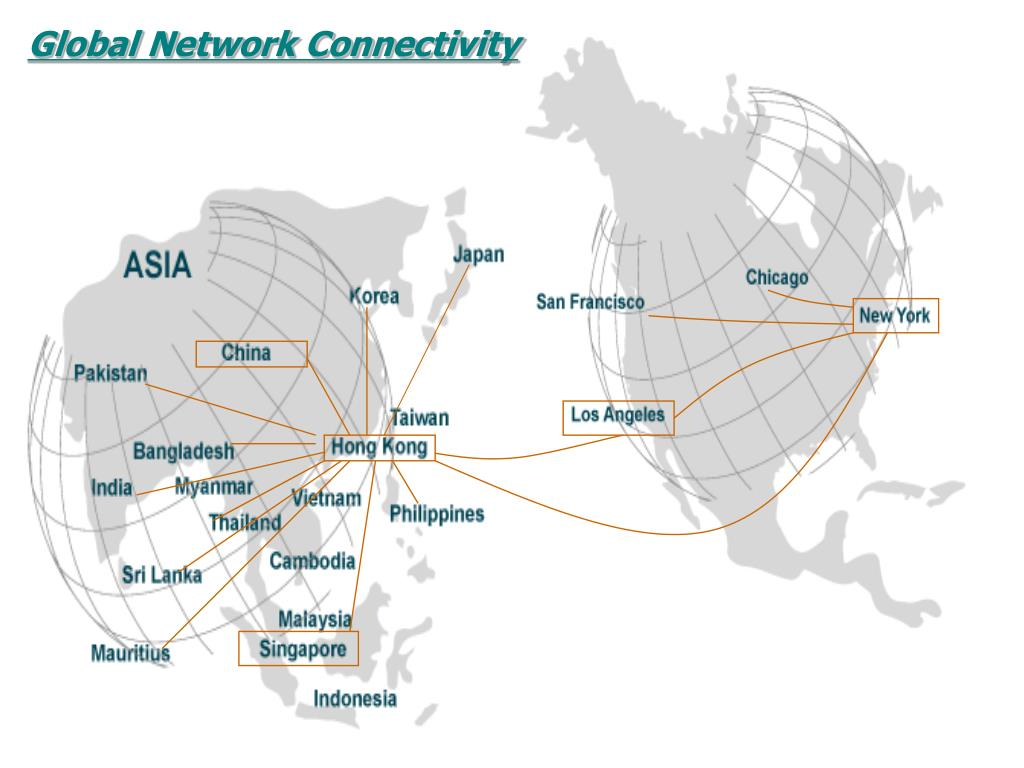Global Network Connectivity