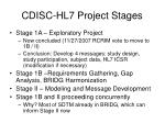 cdisc hl7 project stages