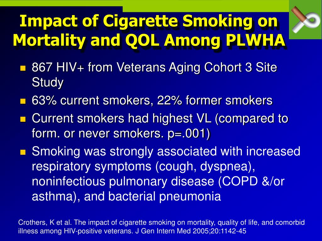 Impact of Cigarette Smoking on Mortality and QOL Among PLWHA