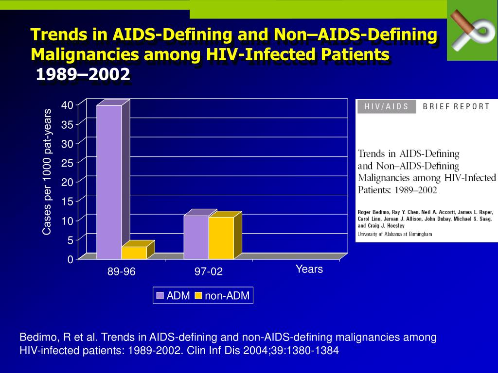 Trends in AIDS-Defining and Non–AIDS-Defining Malignancies among HIV-Infected Patients