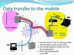 data transfer to the mobile