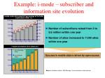 example i mode subscriber and information site evolution