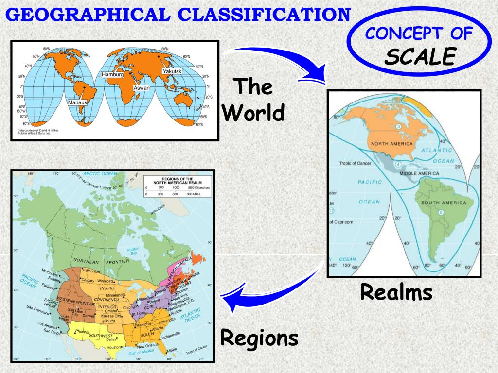 GEOGRAPHICAL CLASSIFICATION