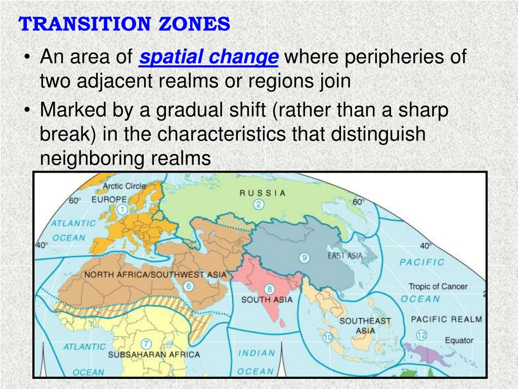 TRANSITION ZONES