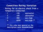 committee rating variation