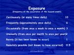 exposure frequency of the occurrence of the hazard event