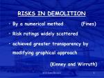 risks in demolition