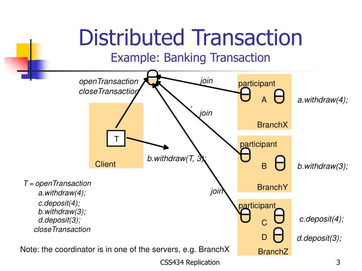 Distributed transaction example banking transaction