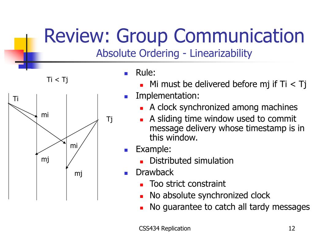 Review: Group Communication