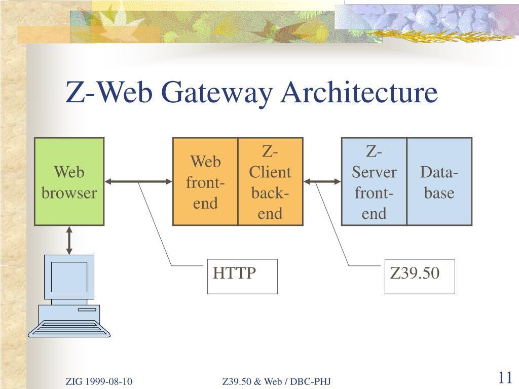 Z-Web Gateway Architecture