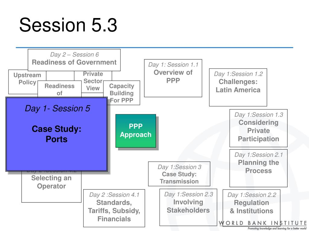 Session 5.3