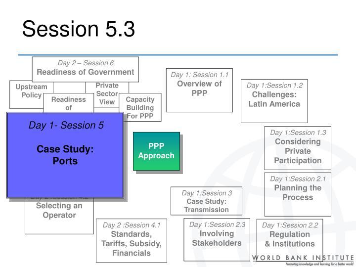 Session 5 3