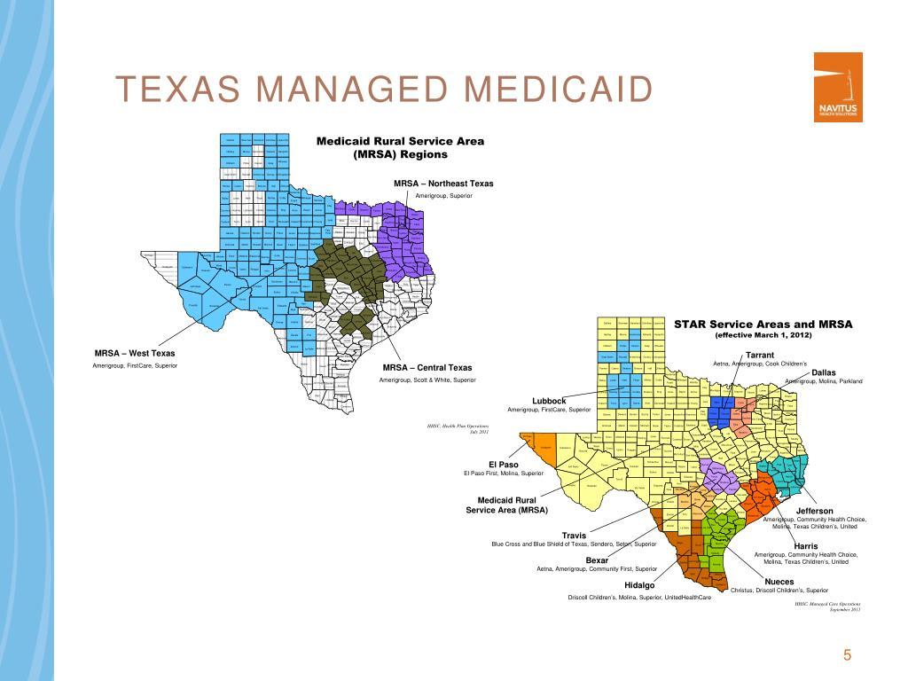 Texas Managed Medicaid